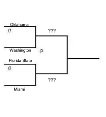 2000 FBS 4 Team Playoffs