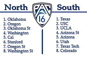 Pac16SuperConference