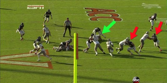 Over-reaction by defenses creates running lanes!