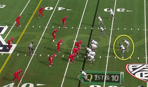 Backfield formation for the OZR or Sweep Read