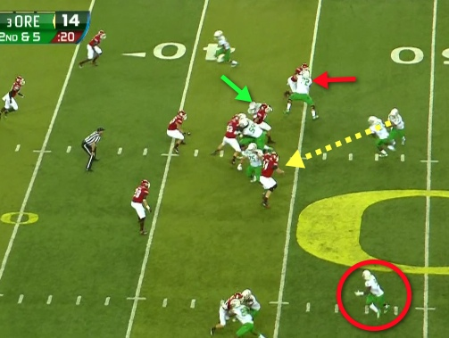 While the Zone Read takes place--so does the blocking!