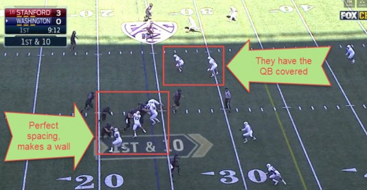 The spacing of the pass rushers makes this play possible