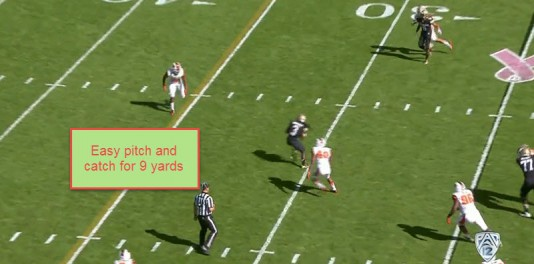 The receiver is only brought down after a 9 yard gain