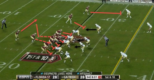 The fake-dive toss is in many playbooks but it only works if everyone is on the same page