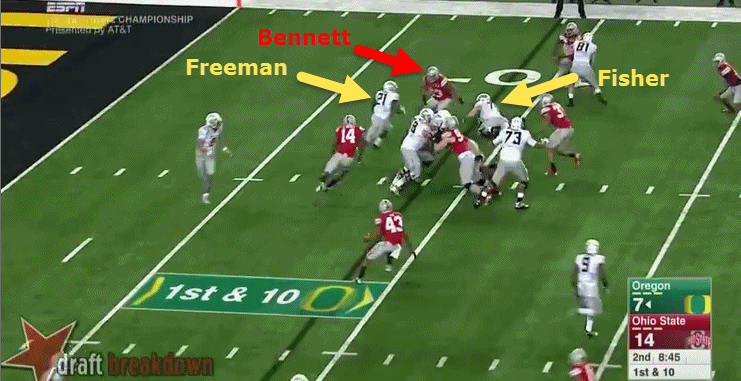 Fisher should expect pro defensive linemen to try the push-pull on him.