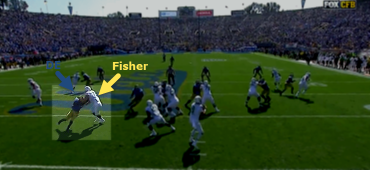 Stronger, quicker defenders will give Fisher a hard time if he stands too upright.